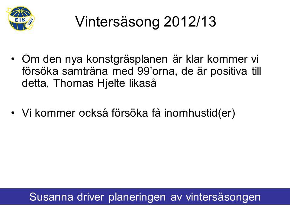 Vintersäsong 2012/13 Om den nya konstgräsplanen är klar kommer vi försöka samträna med 99'orna, de är positiva till detta, Thomas Hjelte likaså Vi kom