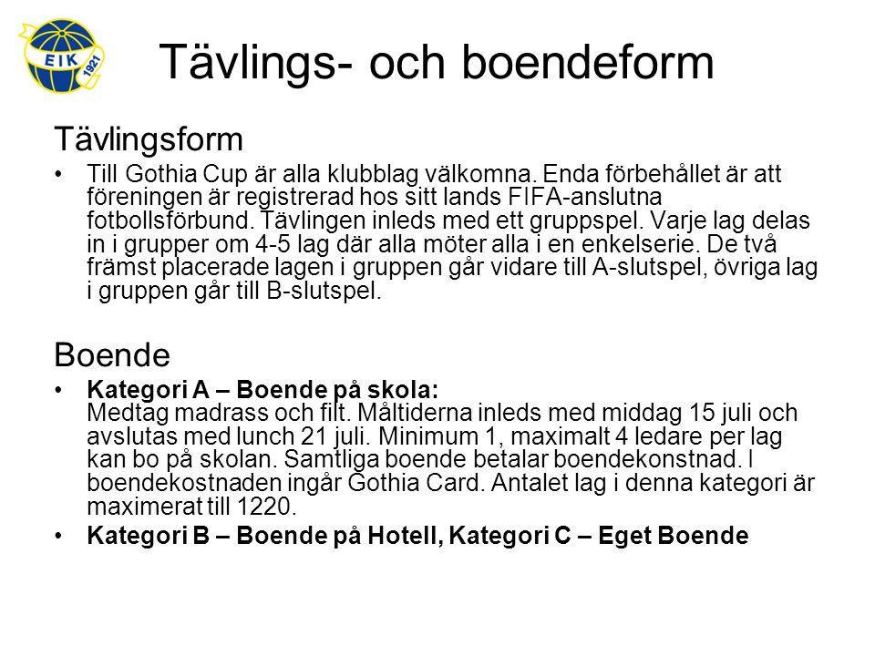 Tävlings- och boendeform Tävlingsform Till Gothia Cup är alla klubblag välkomna.