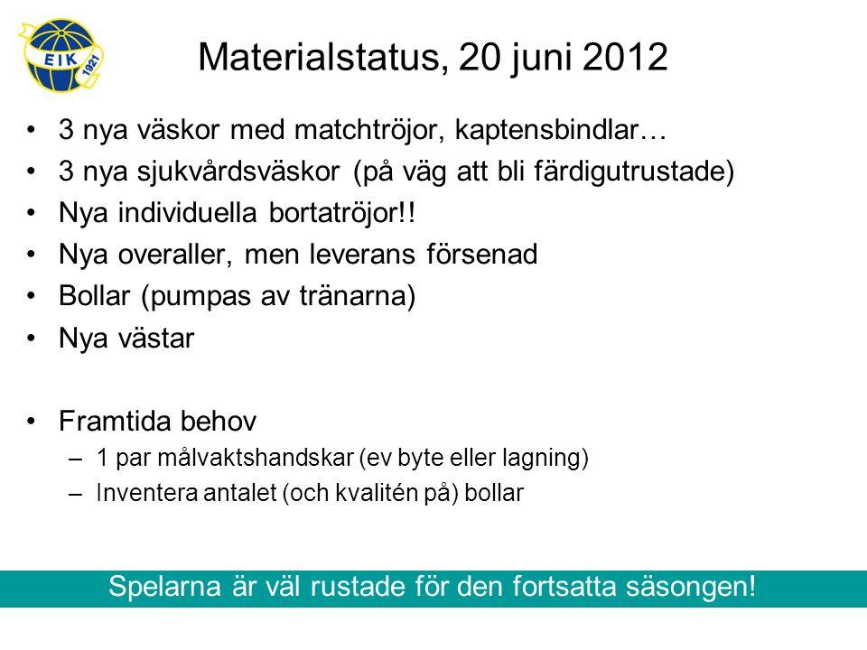 Materialstatus, 20 juni 2012 3 nya väskor med matchtröjor, kaptensbindlar… 3 nya sjukvårdsväskor (på väg att bli färdigutrustade) Nya individuella bor