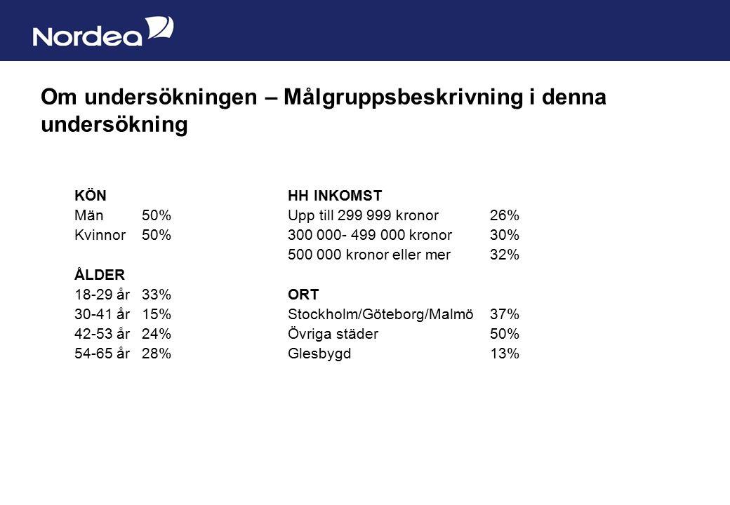 Sida 26 Om undersökningen – Målgruppsbeskrivning i denna undersökning KÖN Män50% Kvinnor50% ÅLDER 18-29 år33% 30-41 år15% 42-53 år24% 54-65 år28% HH INKOMST Upp till 299 999 kronor 26% 300 000- 499 000 kronor 30% 500 000 kronor eller mer 32% ORT Stockholm/Göteborg/Malmö37% Övriga städer50% Glesbygd13%