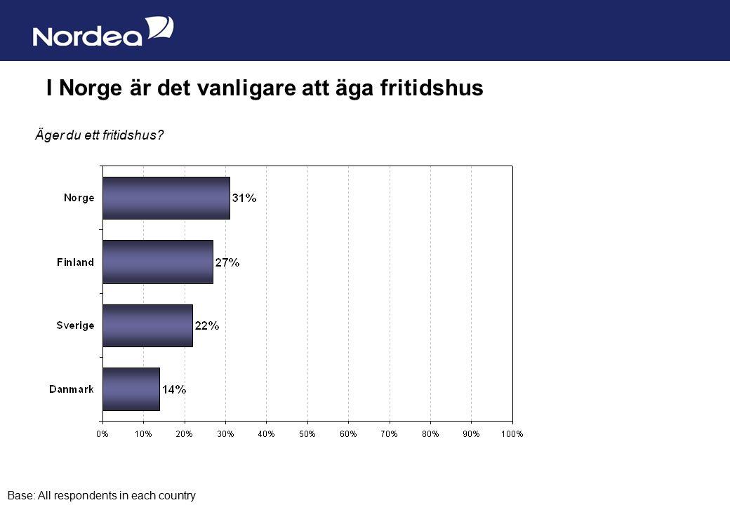 Sida 5 I Norge är det vanligare att äga fritidshus Äger du ett fritidshus.