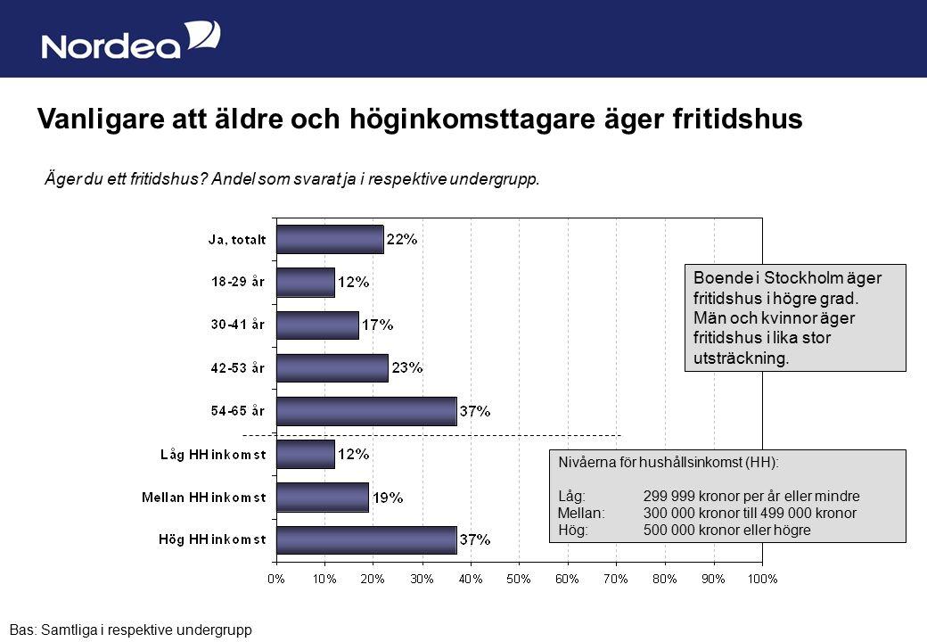 Sida 7 Vanligare att äldre och höginkomsttagare äger fritidshus Äger du ett fritidshus.