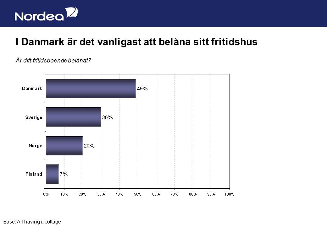 Sida 9 I Danmark är det vanligast att belåna sitt fritidshus Är ditt fritidsboende belånat.