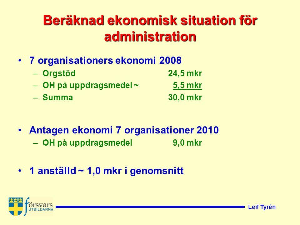 Leif Tyrén Beräknad ekonomisk situation för administration 7 organisationers ekonomi 2008 –Orgstöd 24,5 mkr –OH på uppdragsmedel ~ 5,5 mkr –Summa30,0 mkr Antagen ekonomi 7 organisationer 2010 –OH på uppdragsmedel 9,0 mkr 1 anställd ~ 1,0 mkr i genomsnitt