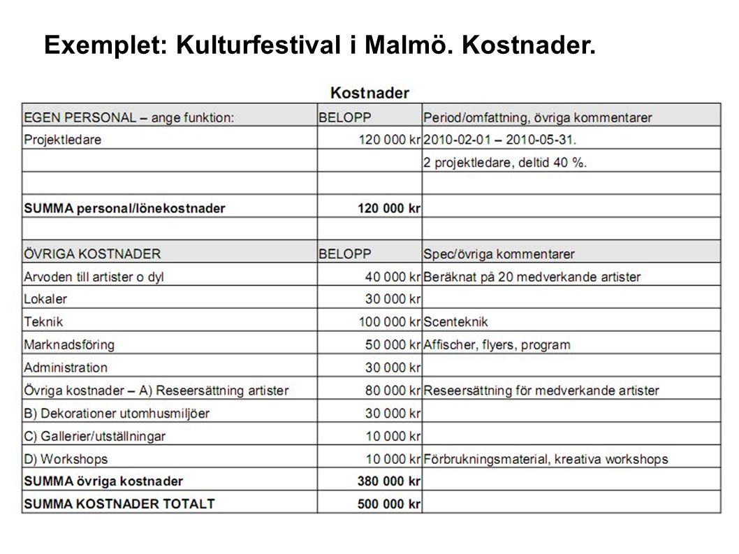 Exemplet: Kulturfestival i Malmö. Kostnader.