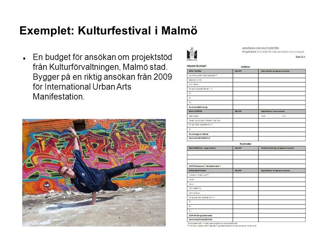 Exemplet: Kulturfestival i Malmö En budget för ansökan om projektstöd från Kulturförvaltningen, Malmö stad.