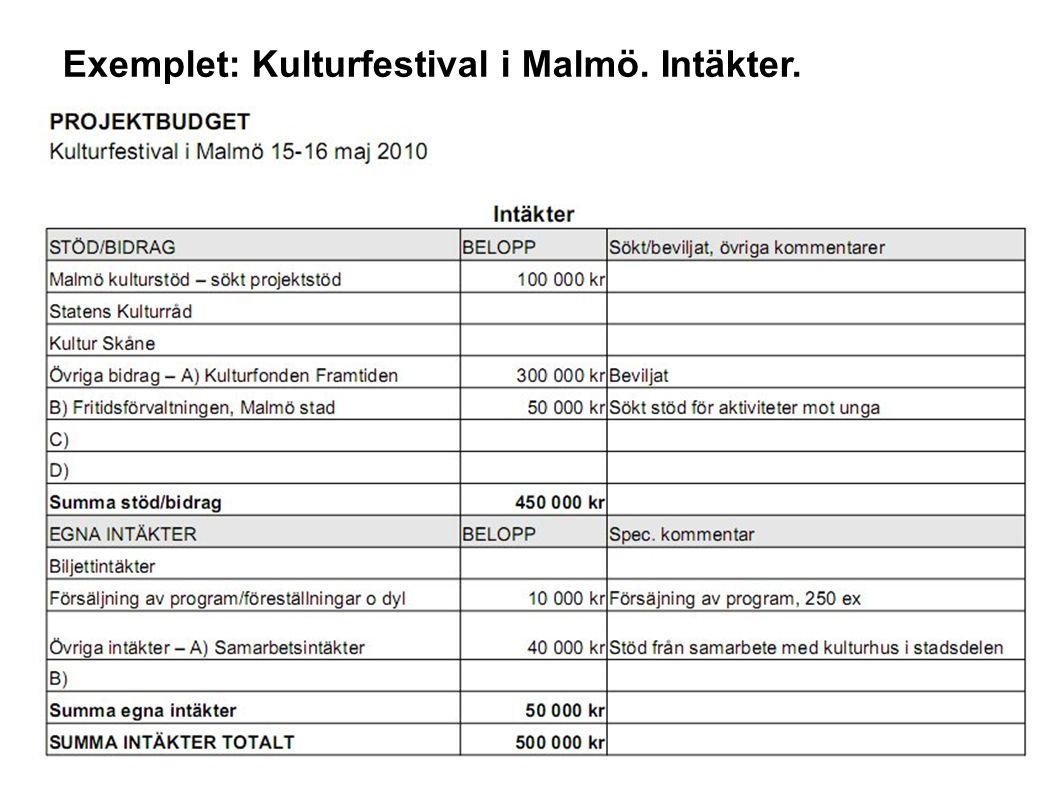 Exemplet: Kulturfestival i Malmö. Intäkter.