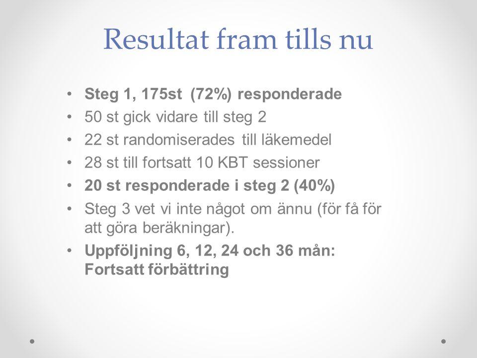 Gruppbehandling för ungdomar med OCD BUP Århus Bygger på Nordlots-manualen 13-18 år.