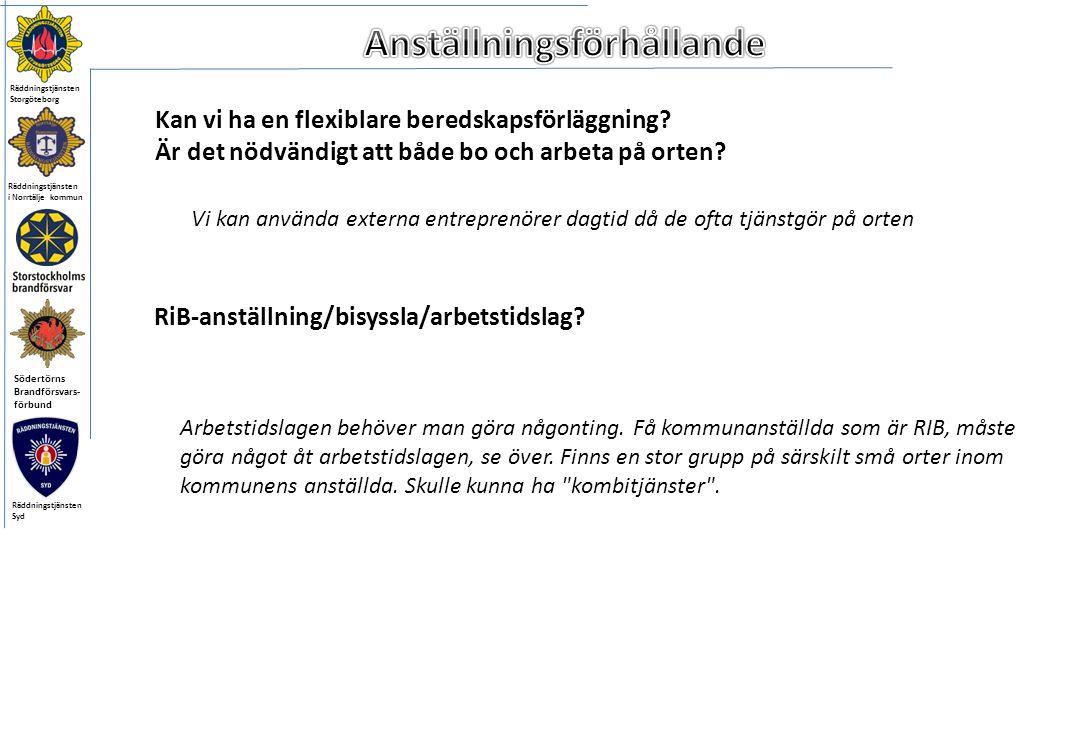 Räddningstjänsten i Norrtälje kommun Södertörns Brandförsvars- förbund Räddningstjänsten Storgöteborg Räddningstjänsten Syd RiB-anställning/bisyssla/arbetstidslag.