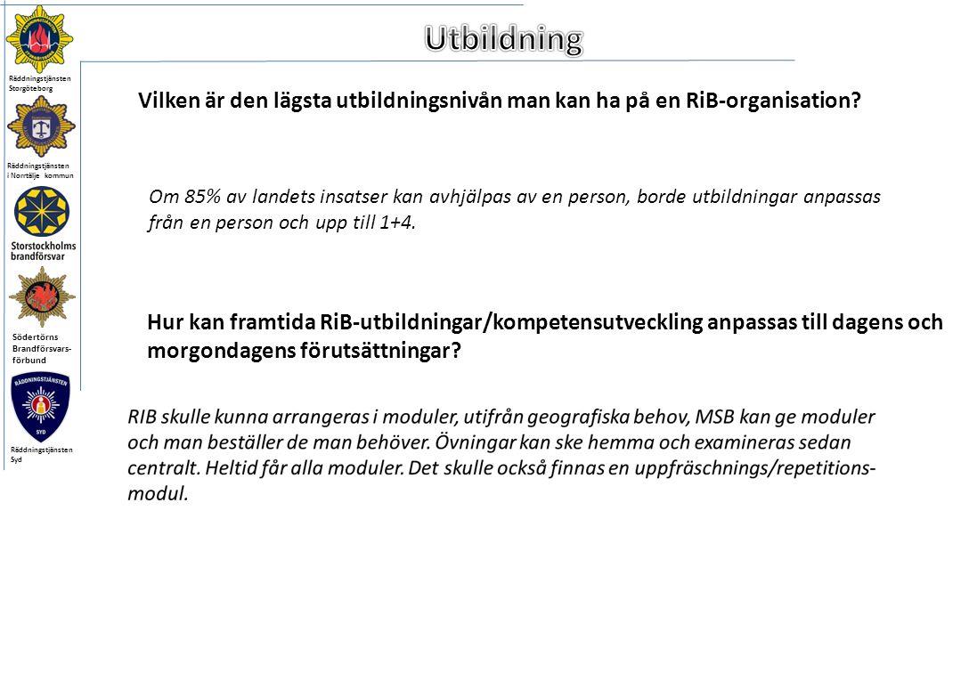 Räddningstjänsten i Norrtälje kommun Södertörns Brandförsvars- förbund Räddningstjänsten Storgöteborg Räddningstjänsten Syd Hur kan framtida RiB-utbildningar/kompetensutveckling anpassas till dagens och morgondagens förutsättningar.