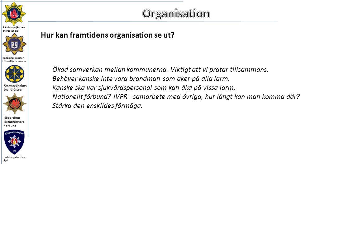 Räddningstjänsten i Norrtälje kommun Södertörns Brandförsvars- förbund Räddningstjänsten Storgöteborg Räddningstjänsten Syd Hur kan framtidens organisation se ut.