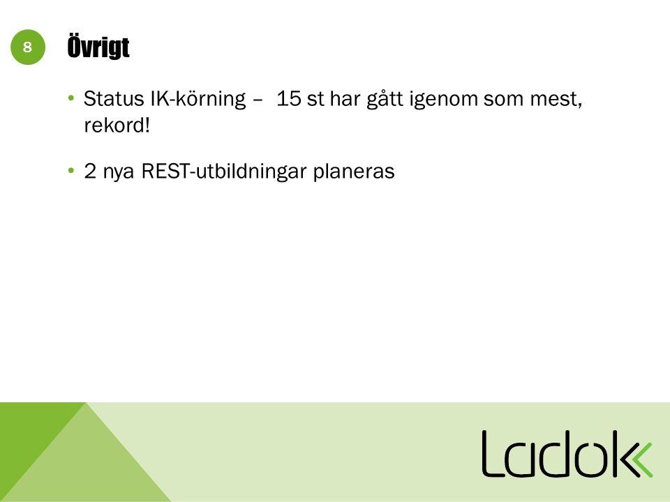 8 Övrigt Status IK-körning – 15 st har gått igenom som mest, rekord.