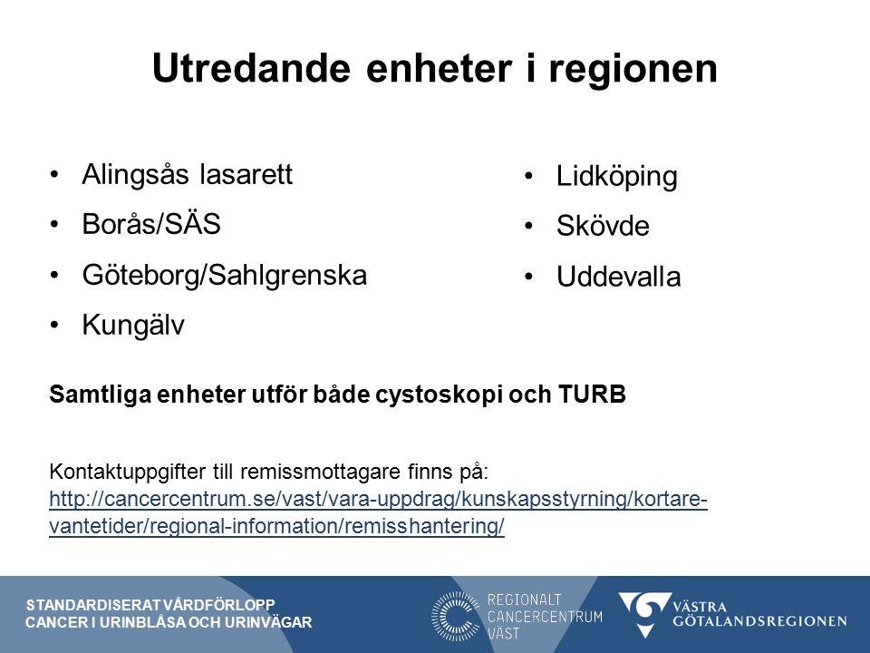 Utredande enheter i regionen Alingsås lasarett Borås/SÄS Göteborg/Sahlgrenska Kungälv Samtliga enheter utför både cystoskopi och TURB Kontaktuppgifter till remissmottagare finns på: http://cancercentrum.se/vast/vara-uppdrag/kunskapsstyrning/kortare- vantetider/regional-information/remisshantering/ http://cancercentrum.se/vast/vara-uppdrag/kunskapsstyrning/kortare- vantetider/regional-information/remisshantering/ STANDARDISERAT VÅRDFÖRLOPP CANCER I URINBLÅSA OCH URINVÄGAR Lidköping Skövde Uddevalla