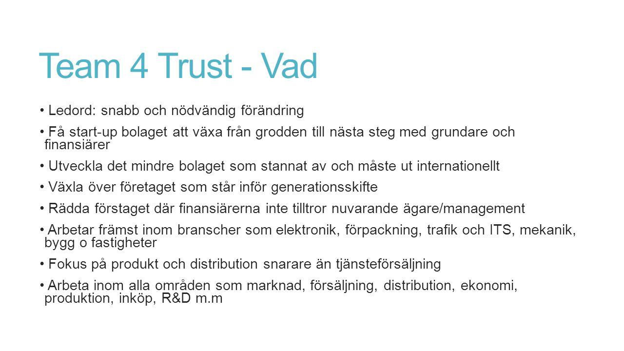 Team 4 Trust - Vad Ledord: snabb och nödvändig förändring Få start-up bolaget att växa från grodden till nästa steg med grundare och finansiärer Utveckla det mindre bolaget som stannat av och måste ut internationellt Växla över företaget som står inför generationsskifte Rädda förstaget där finansiärerna inte tilltror nuvarande ägare/management Arbetar främst inom branscher som elektronik, förpackning, trafik och ITS, mekanik, bygg o fastigheter Fokus på produkt och distribution snarare än tjänsteförsäljning Arbeta inom alla områden som marknad, försäljning, distribution, ekonomi, produktion, inköp, R&D m.m