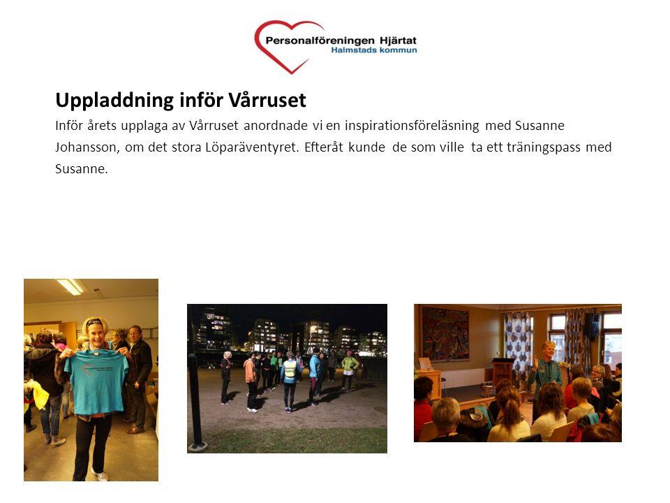 Uppladdning inför Vårruset Inför årets upplaga av Vårruset anordnade vi en inspirationsföreläsning med Susanne Johansson, om det stora Löparäventyret.