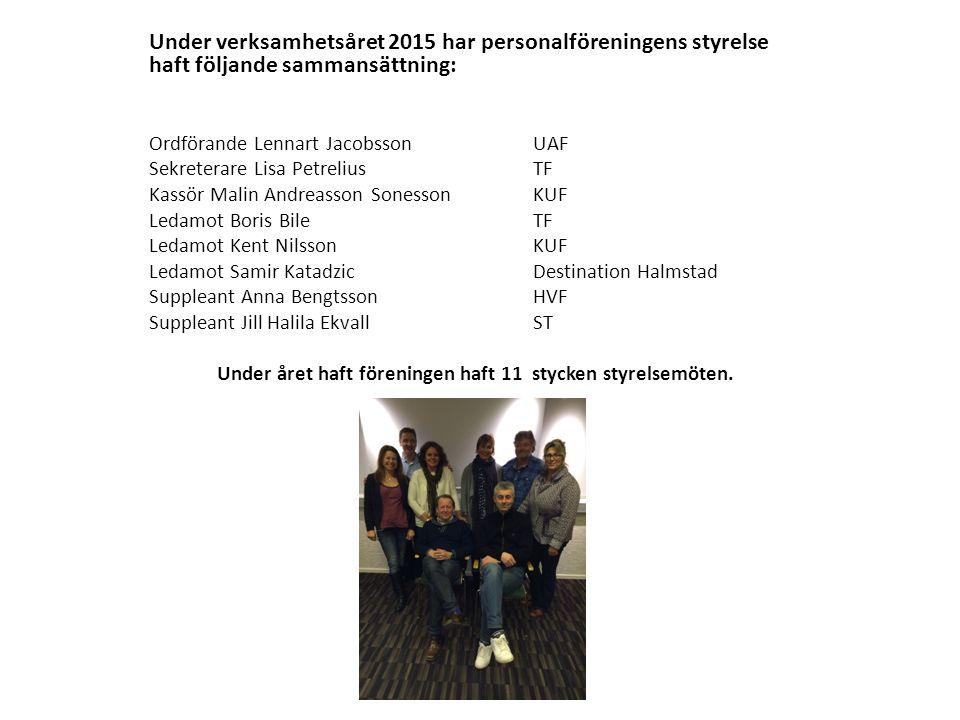 Under verksamhetsåret 2015 har personalföreningens styrelse haft följande sammansättning: Ordförande Lennart Jacobsson UAF Sekreterare Lisa PetreliusT