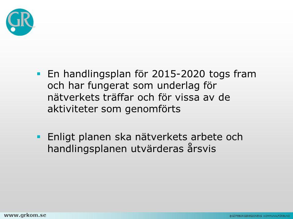 www.grkom.se ©GÖTEBORGSREGIONENS KOMMUNALFÖRBUND  En handlingsplan för 2015-2020 togs fram och har fungerat som underlag för nätverkets träffar och för vissa av de aktiviteter som genomförts  Enligt planen ska nätverkets arbete och handlingsplanen utvärderas årsvis