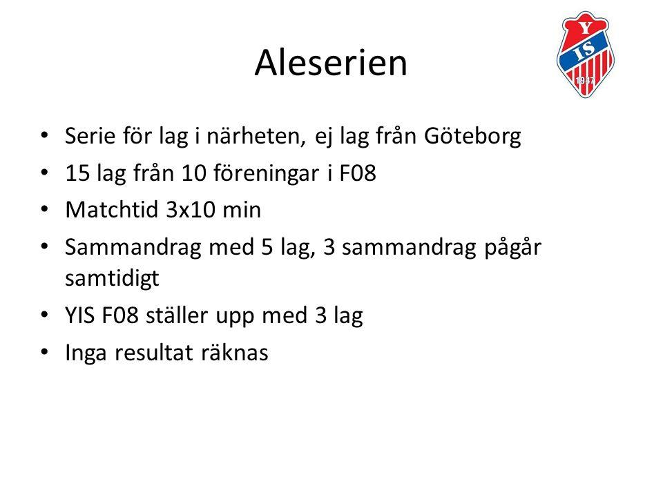 Aleserien Serie för lag i närheten, ej lag från Göteborg 15 lag från 10 föreningar i F08 Matchtid 3x10 min Sammandrag med 5 lag, 3 sammandrag pågår samtidigt YIS F08 ställer upp med 3 lag Inga resultat räknas