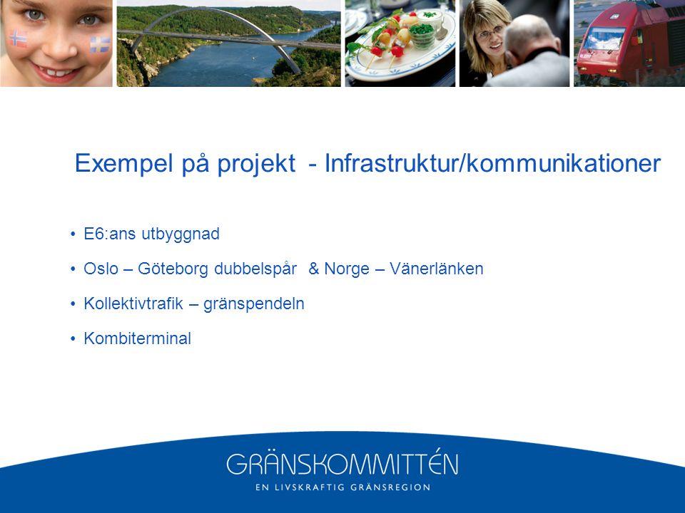 Exempel på projekt - Infrastruktur/kommunikationer E6:ans utbyggnad Oslo – Göteborg dubbelspår & Norge – Vänerlänken Kollektivtrafik – gränspendeln Kombiterminal