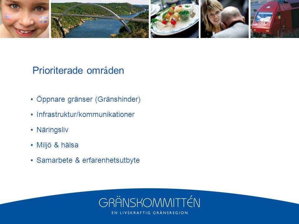 Prioriterade omr å den Öppnare gränser (Gränshinder) Infrastruktur/kommunikationer Näringsliv Miljö & hälsa Samarbete & erfarenhetsutbyte