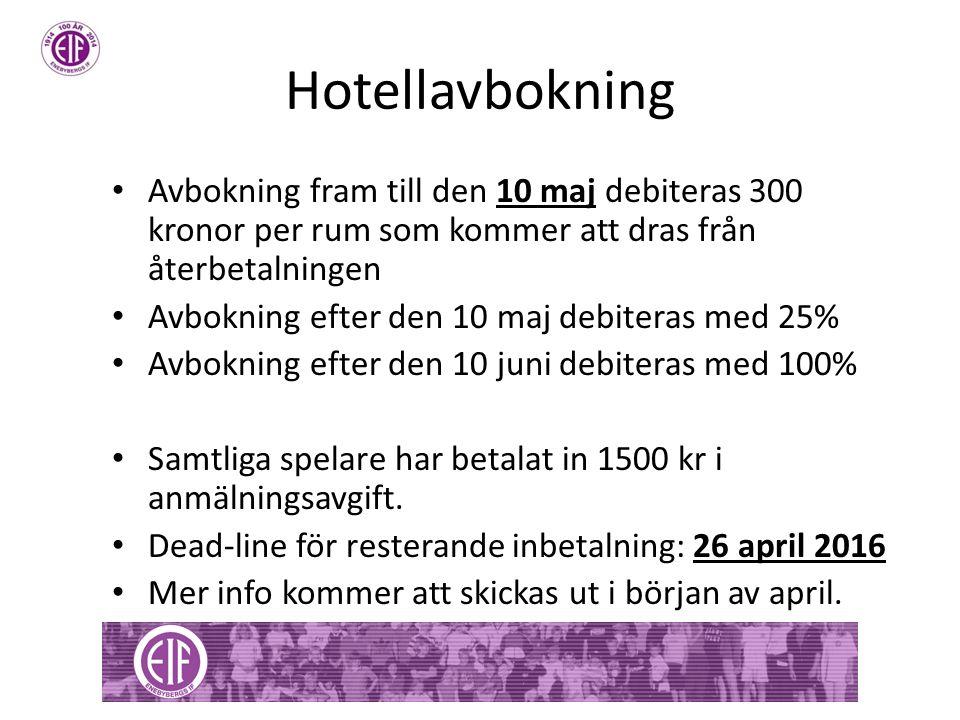 Hotellavbokning Avbokning fram till den 10 maj debiteras 300 kronor per rum som kommer att dras från återbetalningen Avbokning efter den 10 maj debiteras med 25% Avbokning efter den 10 juni debiteras med 100% Samtliga spelare har betalat in 1500 kr i anmälningsavgift.