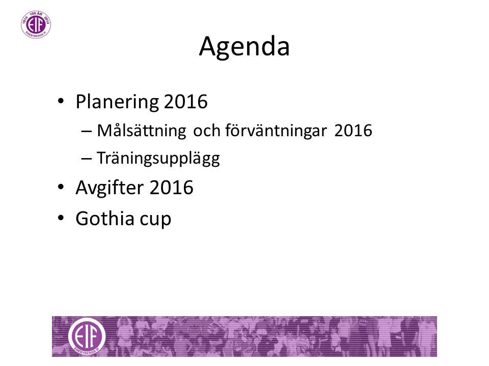Agenda Planering 2016 – Målsättning och förväntningar 2016 – Träningsupplägg Avgifter 2016 Gothia cup