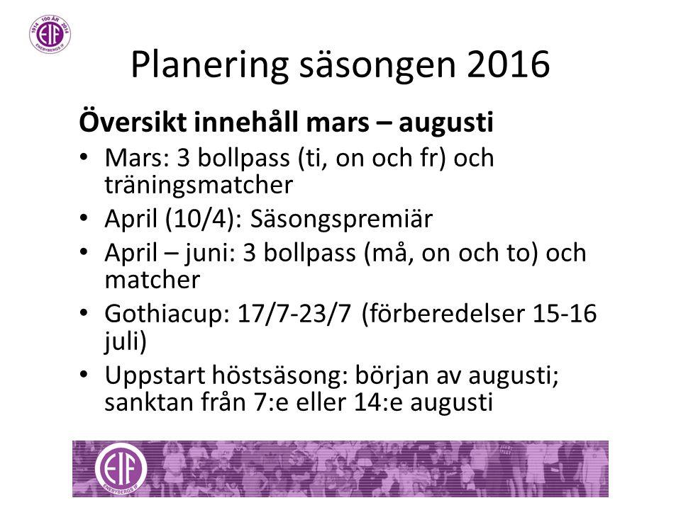 Planering säsongen 2016 Översikt innehåll mars – augusti Mars: 3 bollpass (ti, on och fr) och träningsmatcher April (10/4): Säsongspremiär April – juni: 3 bollpass (må, on och to) och matcher Gothiacup: 17/7-23/7 (förberedelser 15-16 juli) Uppstart höstsäsong: början av augusti; sanktan från 7:e eller 14:e augusti