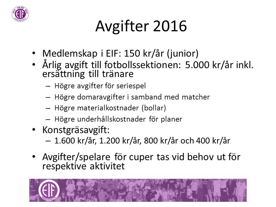 Avgifter 2016 Medlemskap i EIF: 150 kr/år (junior) Årlig avgift till fotbollssektionen: 5.000 kr/år inkl.