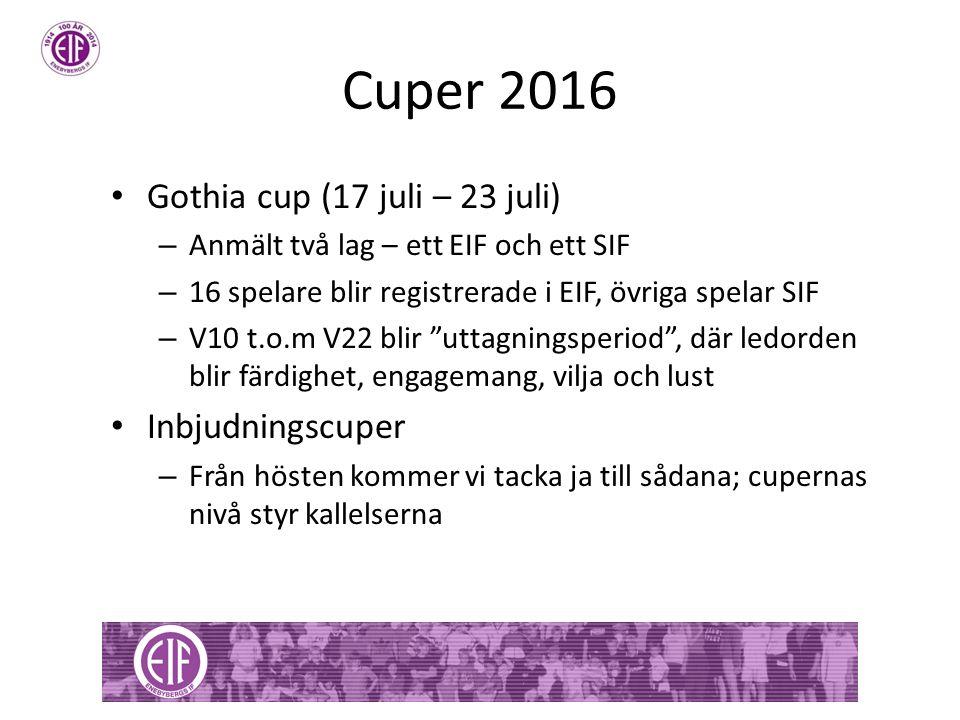 Cuper 2016 Gothia cup (17 juli – 23 juli) – Anmält två lag – ett EIF och ett SIF – 16 spelare blir registrerade i EIF, övriga spelar SIF – V10 t.o.m V22 blir uttagningsperiod , där ledorden blir färdighet, engagemang, vilja och lust Inbjudningscuper – Från hösten kommer vi tacka ja till sådana; cupernas nivå styr kallelserna