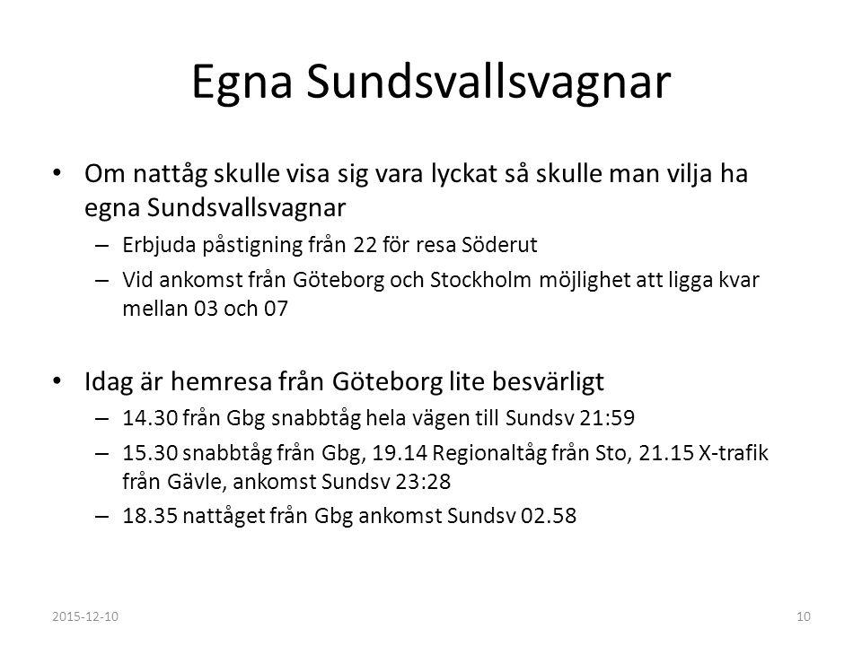 Egna Sundsvallsvagnar Om nattåg skulle visa sig vara lyckat så skulle man vilja ha egna Sundsvallsvagnar – Erbjuda påstigning från 22 för resa Söderut – Vid ankomst från Göteborg och Stockholm möjlighet att ligga kvar mellan 03 och 07 Idag är hemresa från Göteborg lite besvärligt – 14.30 från Gbg snabbtåg hela vägen till Sundsv 21:59 – 15.30 snabbtåg från Gbg, 19.14 Regionaltåg från Sto, 21.15 X-trafik från Gävle, ankomst Sundsv 23:28 – 18.35 nattåget från Gbg ankomst Sundsv 02.58 2015-12-1010