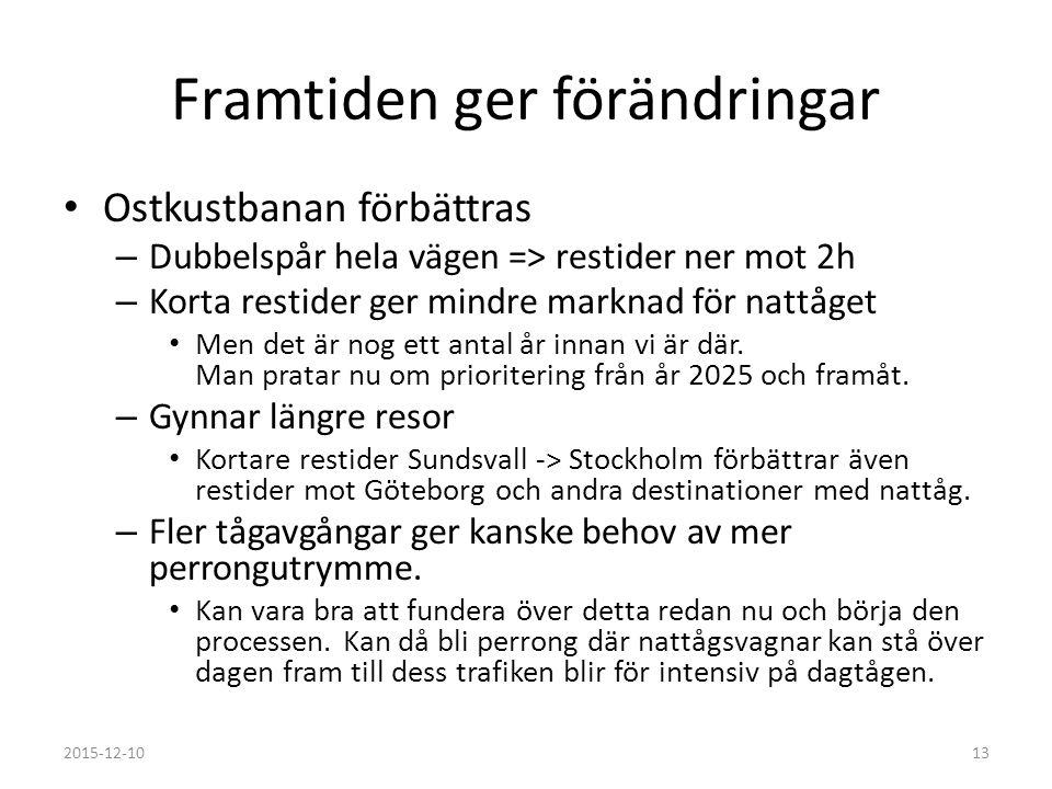 Framtiden ger förändringar Ostkustbanan förbättras – Dubbelspår hela vägen => restider ner mot 2h – Korta restider ger mindre marknad för nattåget Men det är nog ett antal år innan vi är där.