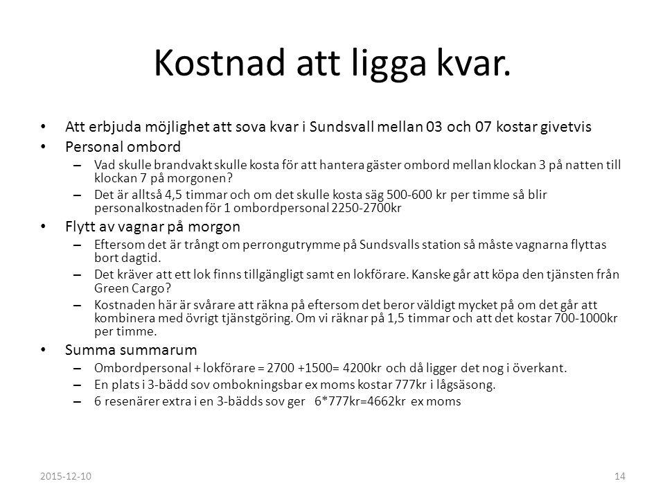 Kostnad att ligga kvar. Att erbjuda möjlighet att sova kvar i Sundsvall mellan 03 och 07 kostar givetvis Personal ombord – Vad skulle brandvakt skulle