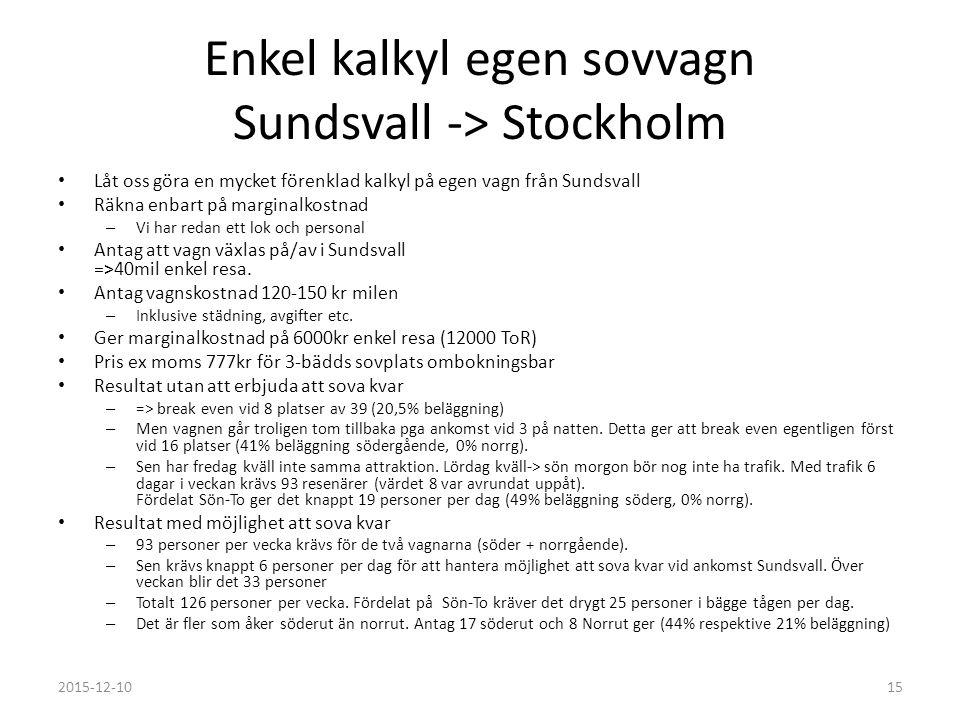 Enkel kalkyl egen sovvagn Sundsvall -> Stockholm Låt oss göra en mycket förenklad kalkyl på egen vagn från Sundsvall Räkna enbart på marginalkostnad – Vi har redan ett lok och personal Antag att vagn växlas på/av i Sundsvall =>40mil enkel resa.