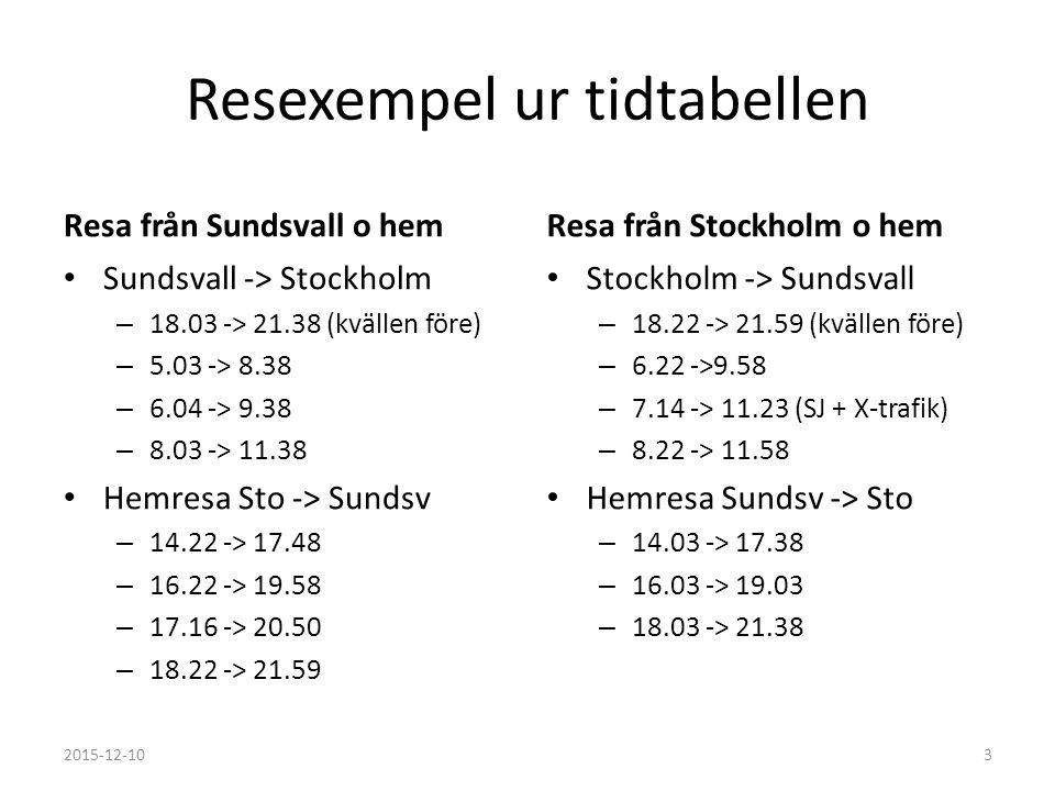 Resexempel ur tidtabellen Resa från Sundsvall o hem Sundsvall -> Stockholm – 18.03 -> 21.38 (kvällen före) – 5.03 -> 8.38 – 6.04 -> 9.38 – 8.03 -> 11.38 Hemresa Sto -> Sundsv – 14.22 -> 17.48 – 16.22 -> 19.58 – 17.16 -> 20.50 – 18.22 -> 21.59 Resa från Stockholm o hem Stockholm -> Sundsvall – 18.22 -> 21.59 (kvällen före) – 6.22 ->9.58 – 7.14 -> 11.23 (SJ + X-trafik) – 8.22 -> 11.58 Hemresa Sundsv -> Sto – 14.03 -> 17.38 – 16.03 -> 19.03 – 18.03 -> 21.38 2015-12-103