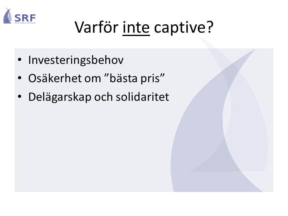 Varför inte captive? Investeringsbehov Osäkerhet om bästa pris Delägarskap och solidaritet