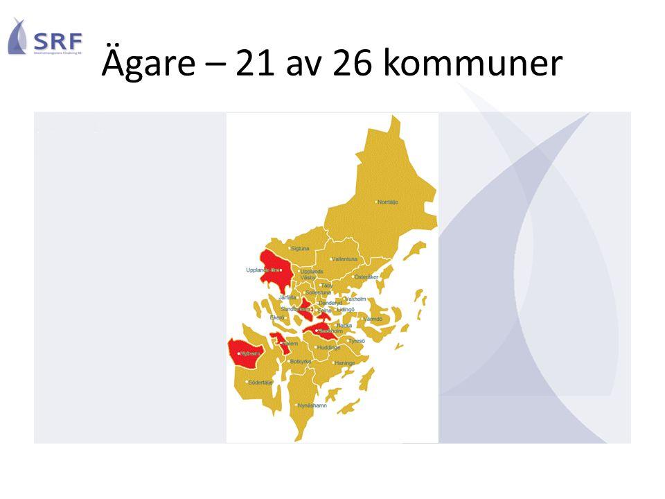 Ägare – 21 av 26 kommuner