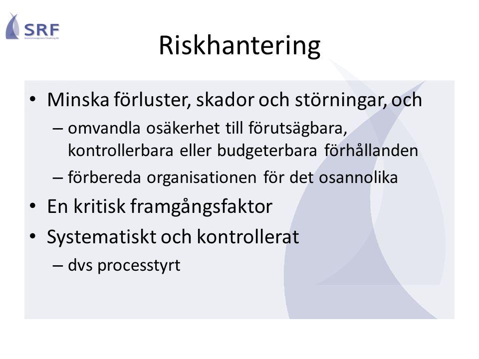 Riskfinansiering Risk = negativ avvikelse från plan Risk har alltid en finansiell konsekvens = riskkostnad Riskkostnaden = förebyggande aktiviteter + skadeutfall + transfereringskostnad