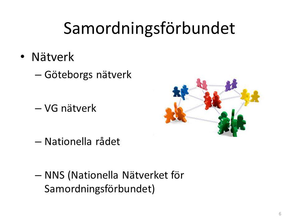 Samordningsförbundet 6 Nätverk – Göteborgs nätverk – VG nätverk – Nationella rådet – NNS (Nationella Nätverket för Samordningsförbundet)