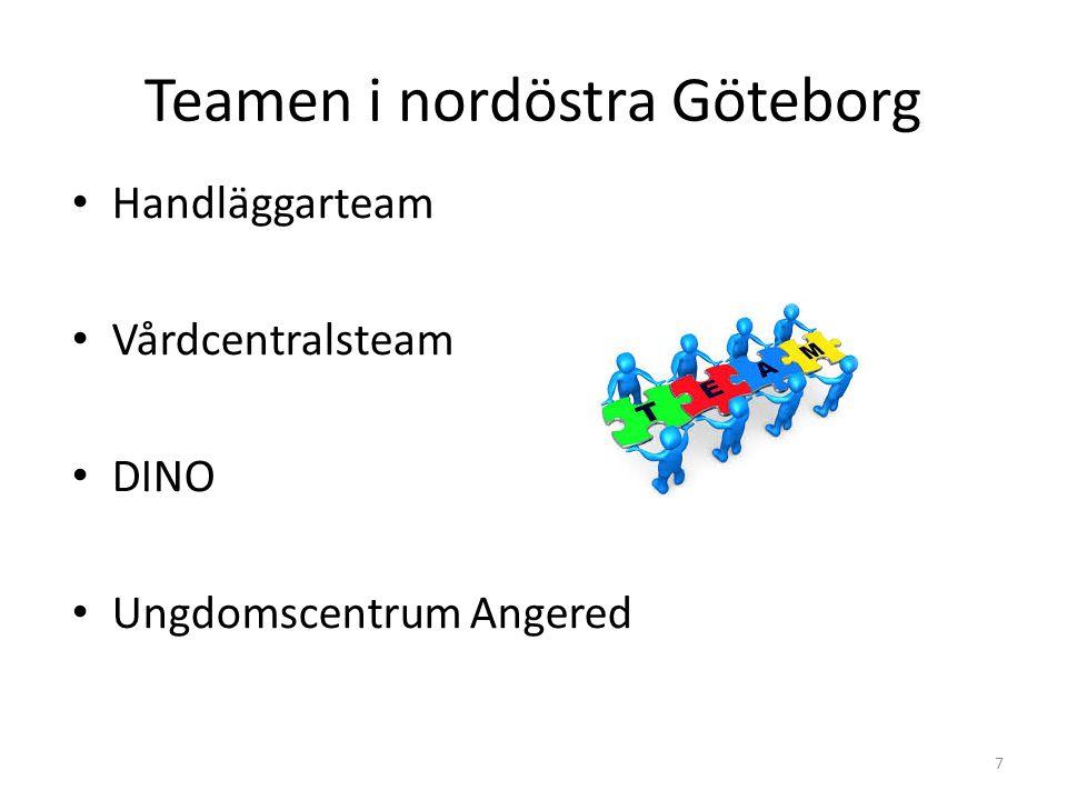 Teamen i nordöstra Göteborg 7 Handläggarteam Vårdcentralsteam DINO Ungdomscentrum Angered