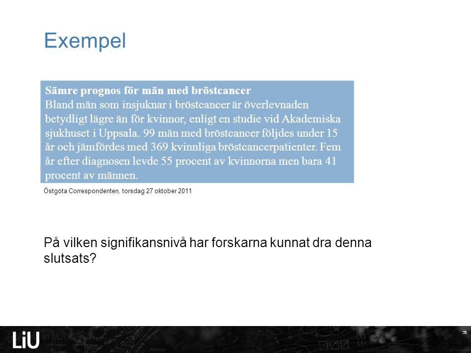25 Exempel 25 Sämre prognos för män med bröstcancer Bland män som insjuknar i bröstcancer är överlevnaden betydligt lägre än för kvinnor, enligt en studie vid Akademiska sjukhuset i Uppsala.