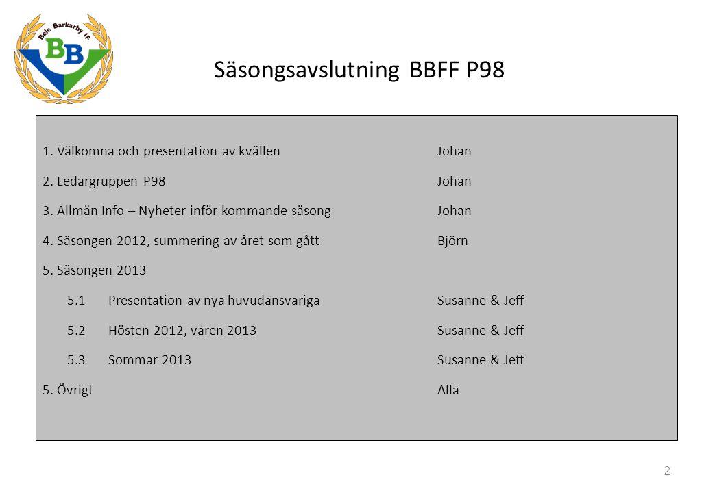 Säsongsavslutning BBFF P98 1. Välkomna och presentation av kvällen Johan 2.