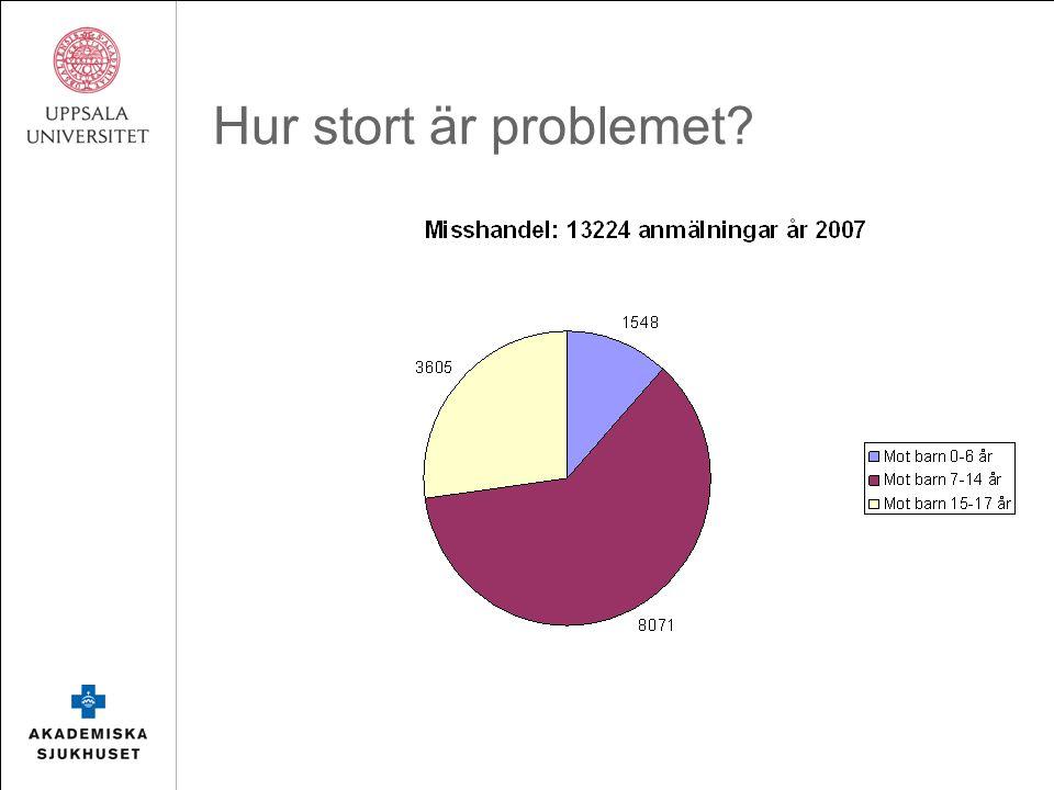 Hur stort är problemet?