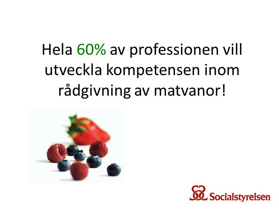 Hela 60% av professionen vill utveckla kompetensen inom rådgivning av matvanor!