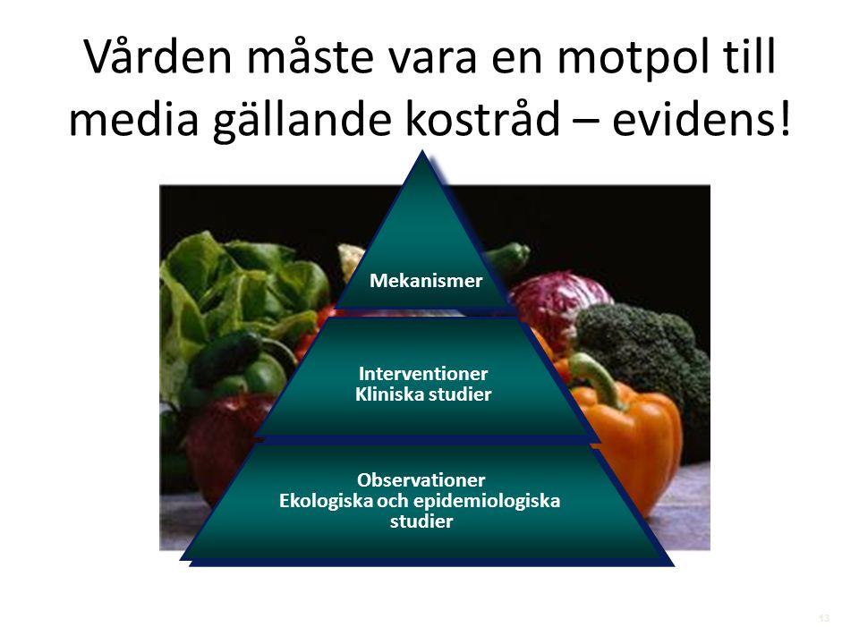 13 Mekanismer Interventioner Kliniska studier Observationer Ekologiska och epidemiologiska studier Forskning om mat och hälsa Vården måste vara en motpol till media gällande kostråd – evidens!