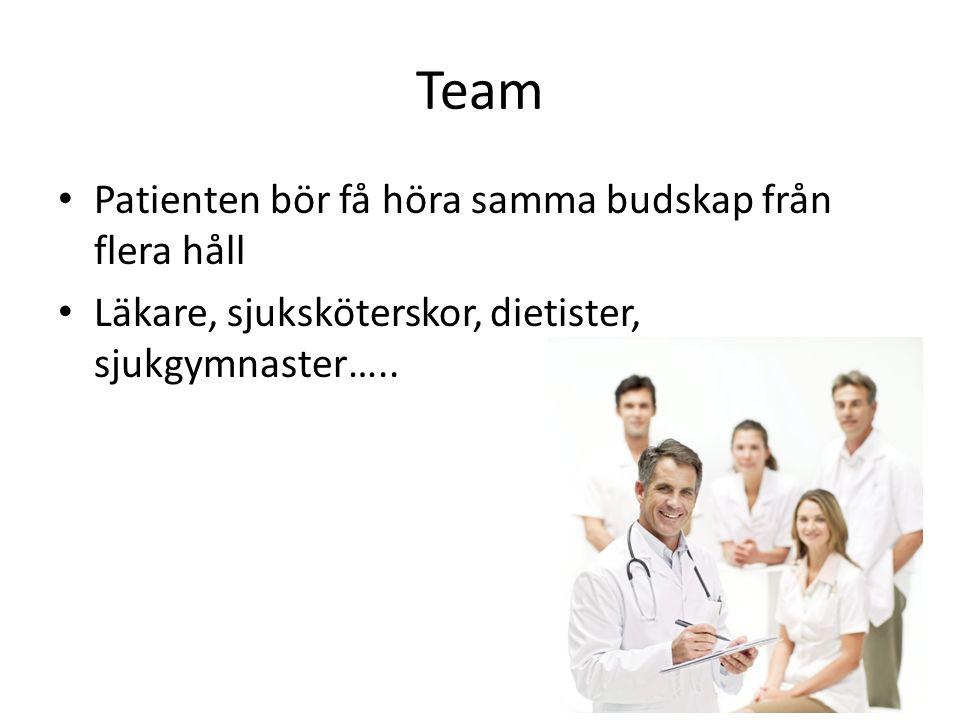 Team Patienten bör få höra samma budskap från flera håll Läkare, sjuksköterskor, dietister, sjukgymnaster…..