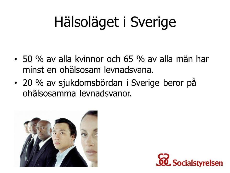 Hälsoläget i Sverige 50 % av alla kvinnor och 65 % av alla män har minst en ohälsosam levnadsvana. 20 % av sjukdomsbördan i Sverige beror på ohälsosam