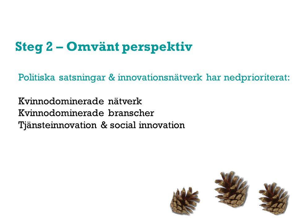 Steg 2 – Omvänt perspektiv Politiska satsningar & innovationsnätverk har nedprioriterat: Kvinnodominerade nätverk Kvinnodominerade branscher Tjänstein