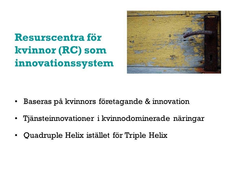 Resurscentra för kvinnor (RC) som innovationssystem Baseras på kvinnors företagande & innovation Tjänsteinnovationer i kvinnodominerade näringar Quadr