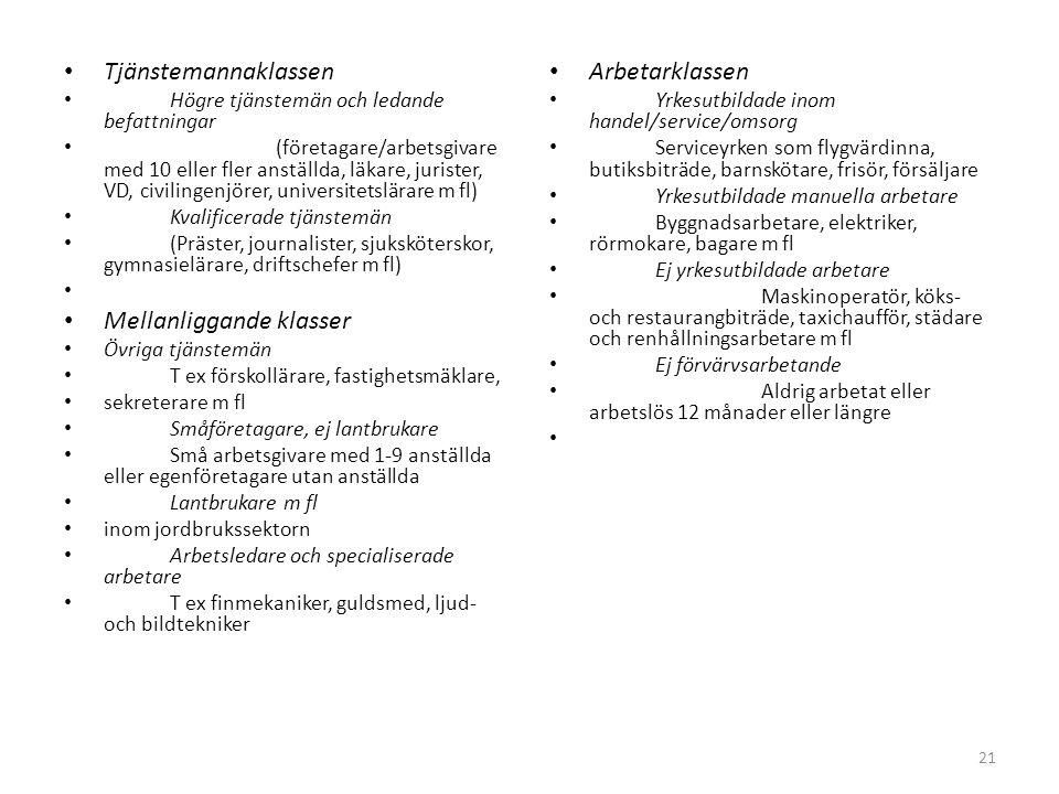 Tjänstemannaklassen Högre tjänstemän och ledande befattningar (företagare/arbetsgivare med 10 eller fler anställda, läkare, jurister, VD, civilingenjö