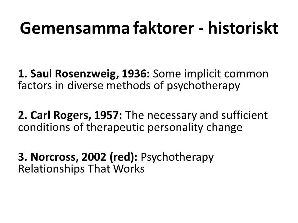 Carl Rogers (1902 - 1987) Gloria – 1965 Terapi 2 – Albert Ellis Terapi 3 – Fritz Perls